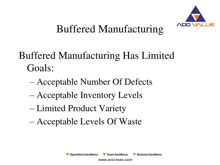 Buffered Manufacturing