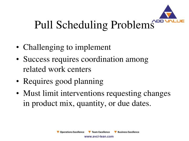 Pull Scheduling Problems
