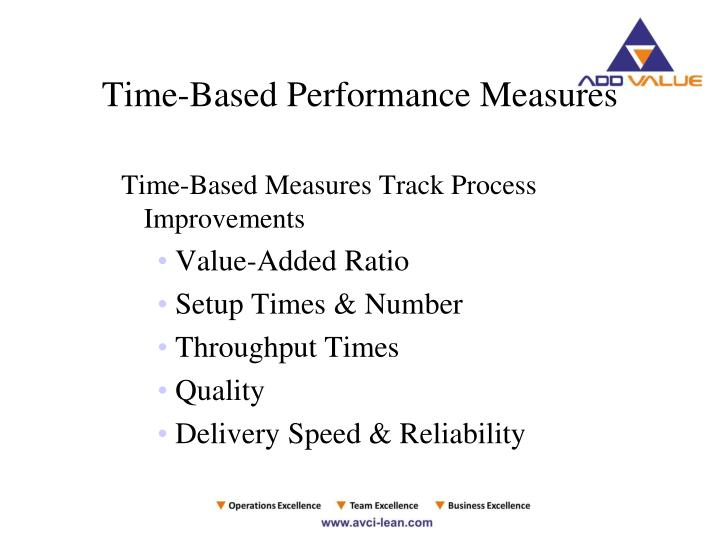 Time-Based Performance Measures