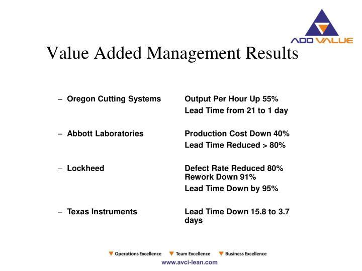 Value Added Management Results