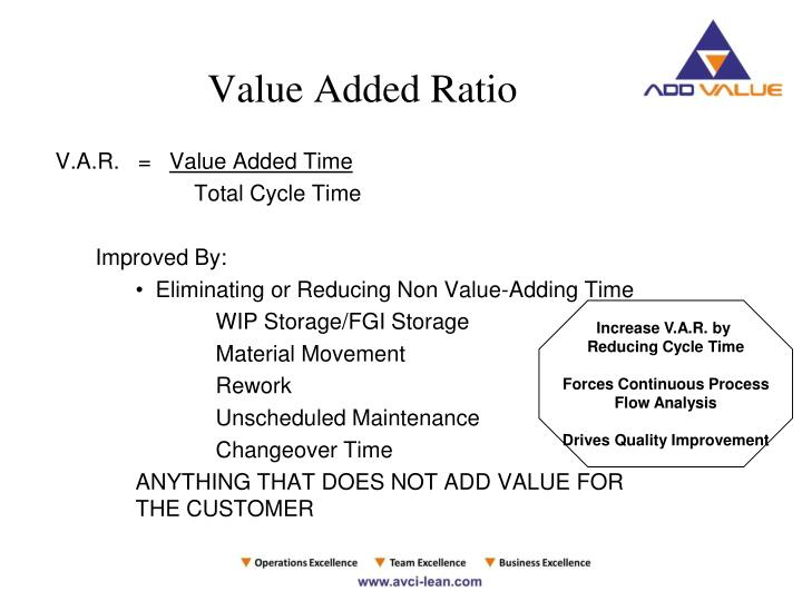 Value Added Ratio