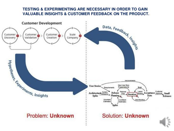 TESTING & EXPERIMENTING ARE NECESSARY IN ORDER TO GAIN VALUABLE INSIGHTS & CUSTOMER FEEDBACK ON THE PRODUCT.