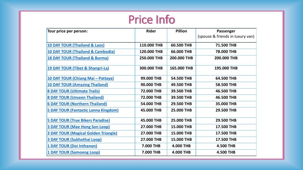 PPT - Motorcycle Tours in Thailand, Laos, Burma, Cambodia