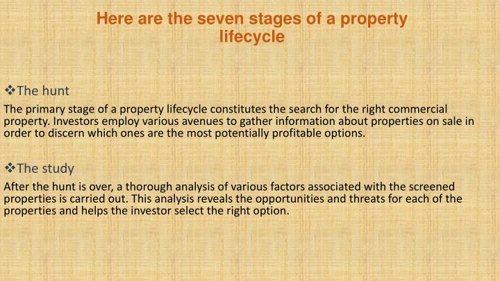 Here are the seven stages of a property lifecycle