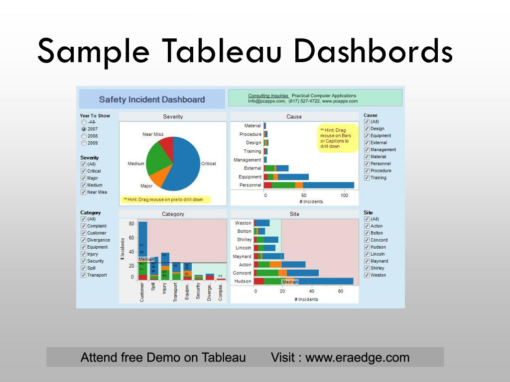 PPT - What is Tableau ? PowerPoint Presentation - ID:7206658