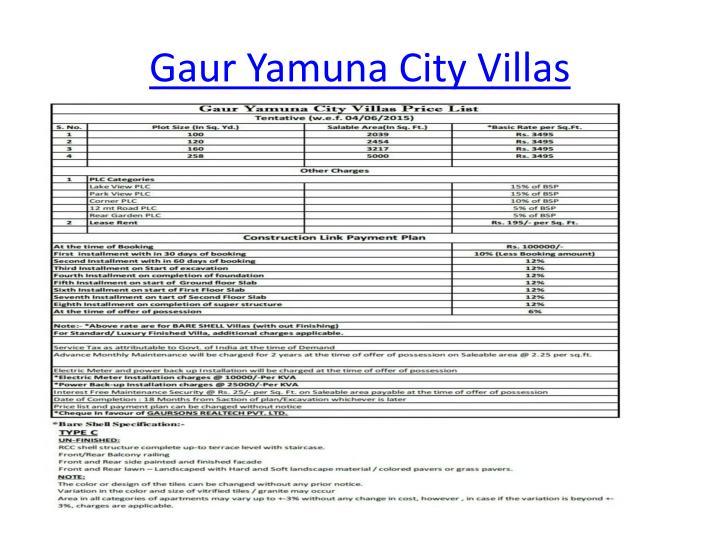 Gaur yamuna city villas2
