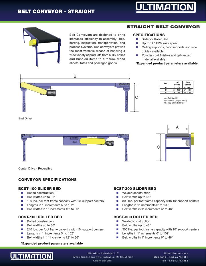 Ppt Belt Conveyors Powerpoint Presentation Free Download Id 7209302