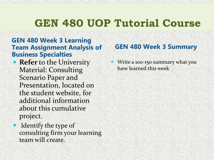 gen 480 learning team analysis of business specialties Buy solutions: write a 700- to 1,050-word paper analyzing a.