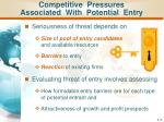 competitive pressures associated with potential entry