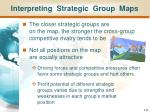 interpreting strategic group maps