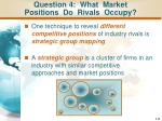 question 4 what market positions do rivals occupy