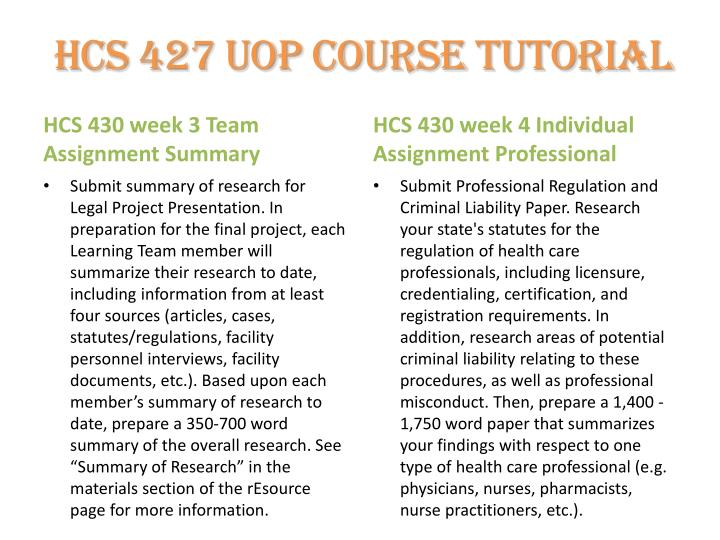 hcs 430 human resources power point Hcs 430 hcs 433 hcs 435 hcs 437 hcs 440 is conducted not to eliminate illegal substance at the point of between management and human resources.