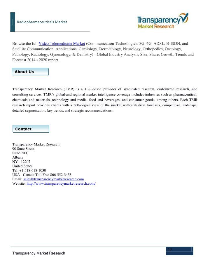 Radiopharmaceuticals Market