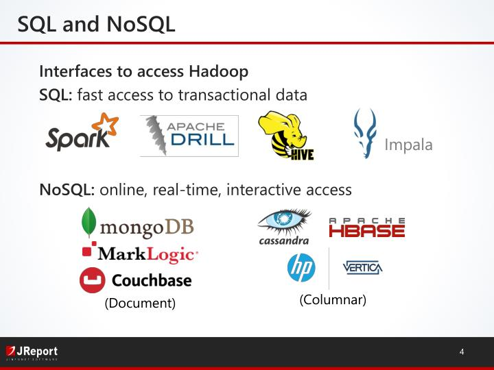 Interfaces to access Hadoop