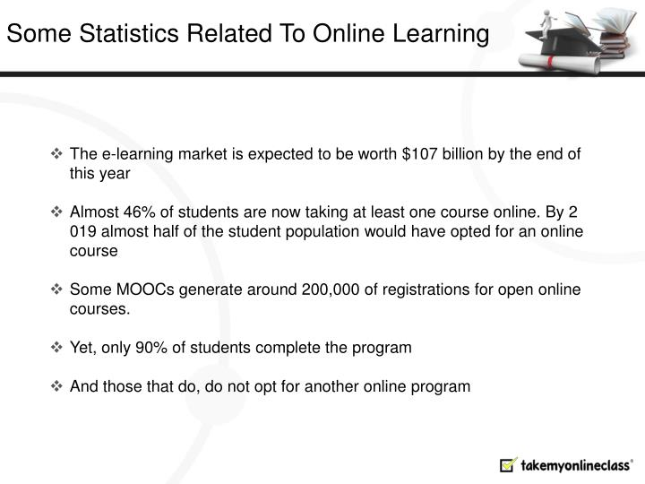 Some statistics related to online learning