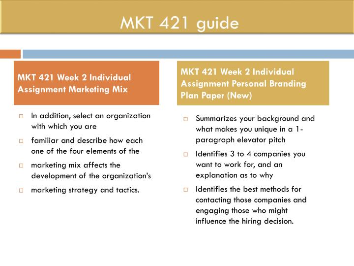 minor assignment marketing mix Assignment on marketing management by changes in the marketing mix usually are required in order to adjust to the evolving assignment marketing col mba.