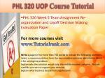 abs 415 ash course tutorial23
