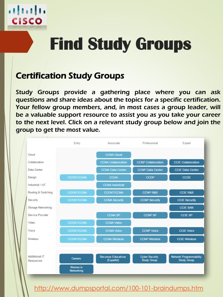 Find Study Groups