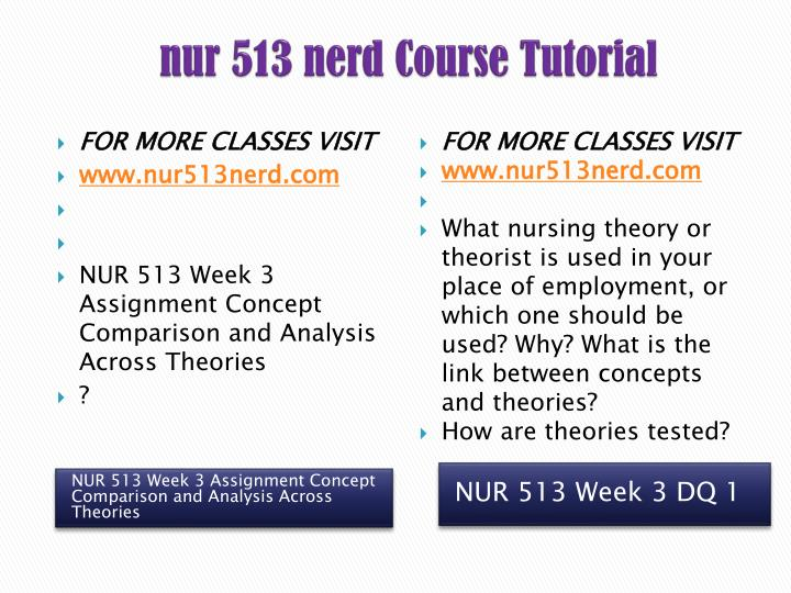 nur 513 concept comparison and analysis across theories paper Nur 513 theoretical foundation of practice concept comparison and analysis across theories nur 3 week 3 nur 513 week 3,assignment, concept comparison and.
