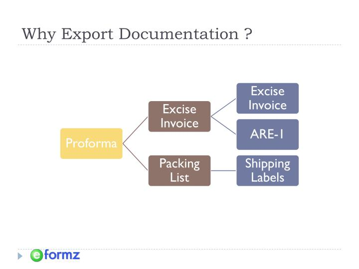 export documentation procedure Know the export procedures and declaration requirements before you export ensure you provide the necessary supporting documents and information for permit declarations to your declaring agents and freight forwarders.