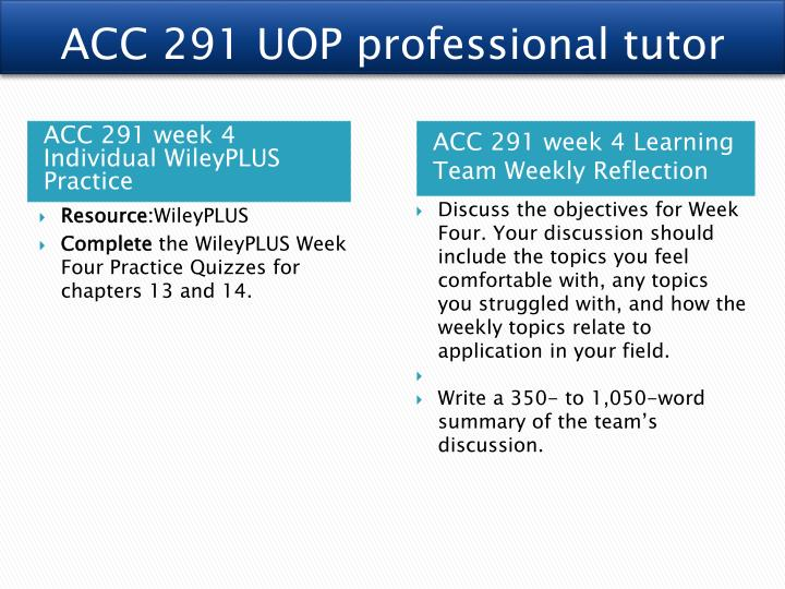 acc 291 summary week 2 Acc 291 week 2 assignment financial reporting problem, apple inc acc 291 week 2 assignment financial reporting problem , apple inc $15 the acc 291 week 2.