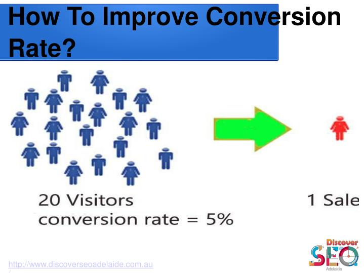 How To Improve Conversion Rate?