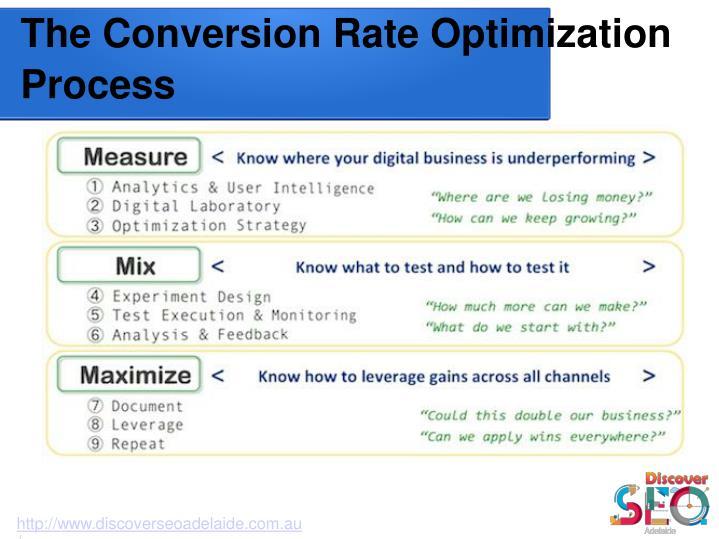 The conversion rate optimization process