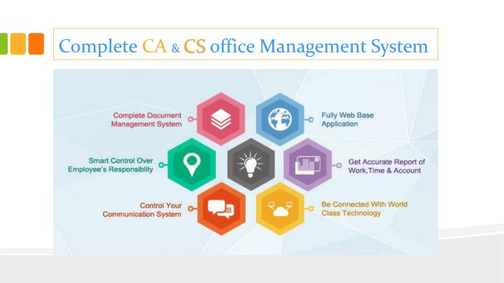 post office managment system essay Modern office management  subjects, emphasis on phonetic system, various tools required, holding of pen and notebooks and their quality , explanation.