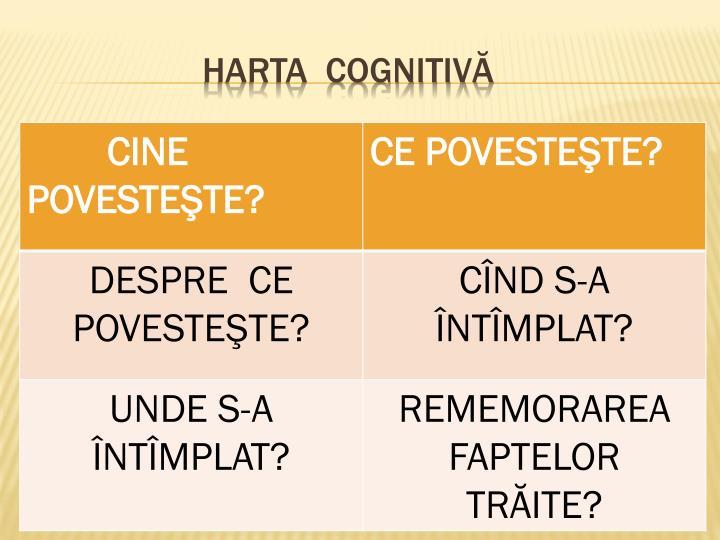HARTA  COGNITIVĂ