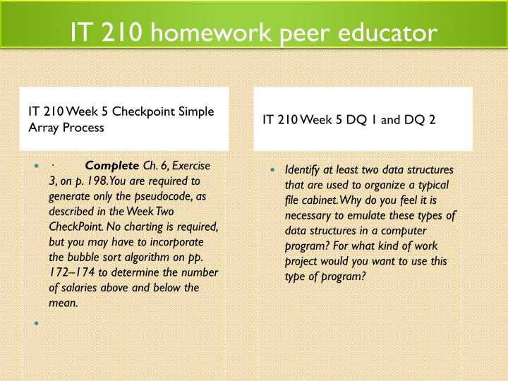 it210 week 2 2 programming problem, author: hani, name: it_210_week_2_checkpoint_chapter_2_, length: 1 pages, published: 2017-02-24t00:00:00000z for more classes visit wwwit210educom 1 checkpoint: chapter 2 programming problem.
