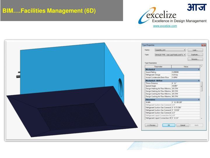 BIM….Facilities Management (6D)