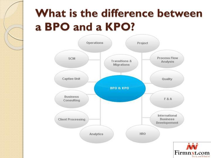 bpo and kpo Optimizing your processes at on demand agility, it is our aim to help our clients achieve excellence in their core competencies by supporting them with robust.