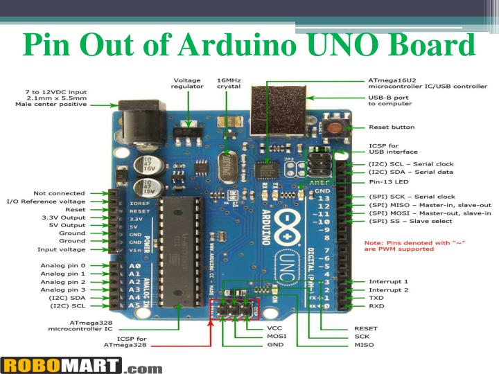 Ppt arduino uno board by robomart powerpoint