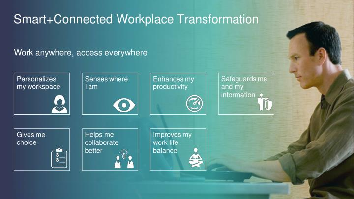 Smart+Connected Workplace Transformation