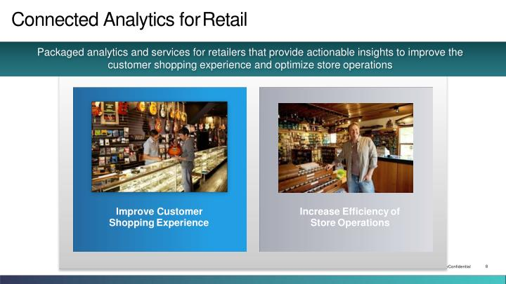 Connected Analytics forRetail