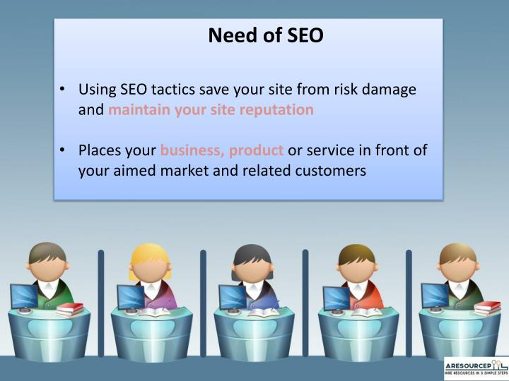 Need of SEO