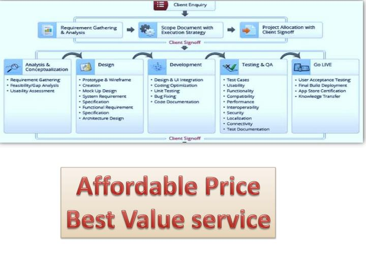 Affordable Price