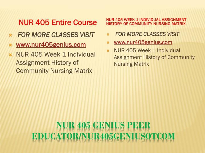 Nur 405 genius peer educator nur405geniusotcom1