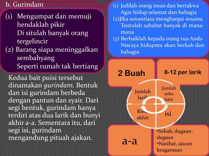 Ppt Struktur Dan Kaidah Pantun Powerpoint Presentation Id 7250240