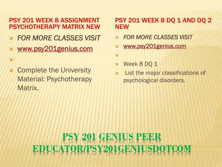 PSY 201 Week 8 Assignment Psychotherapy Matrix New