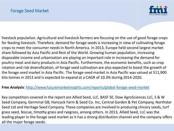 Forage Seed Market