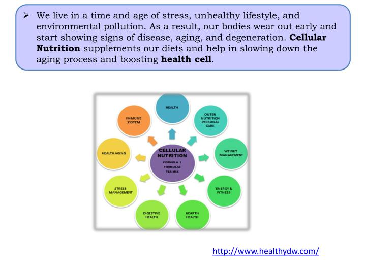 We live in a time and age of stress, unhealthy lifestyle, and environmental pollution. As a result, ...