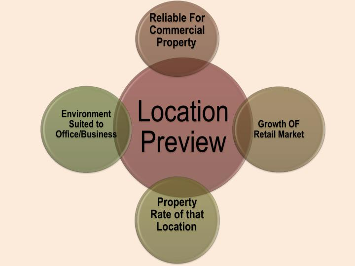 Pay attention on everything at time of buying commercial property