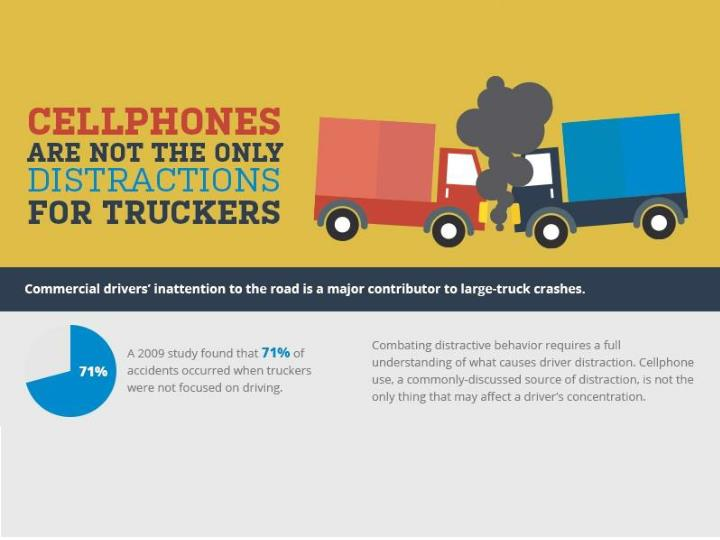 Cellphones are not the only distractions for truckers