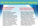 crj 305 educational tutor indigohelp4