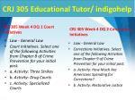 crj 305 educational tutor indigohelp6