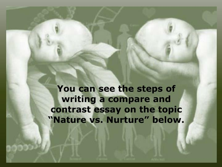 a reflection on the topic of human nature versus nurture Nature vs nurture essays to raise a child is a difficult job however, to predict a child's behaviors and personalities, as he/she grows up, is an even more difficult task.