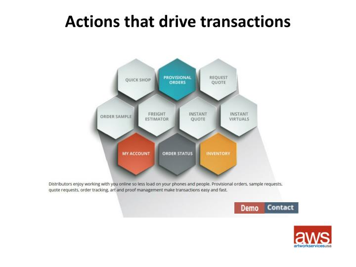 Actions that drive transactions