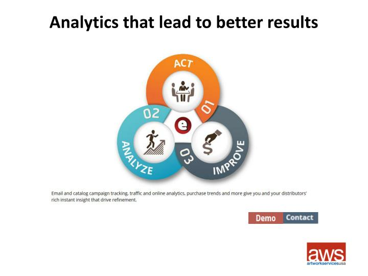Analytics that lead to better results