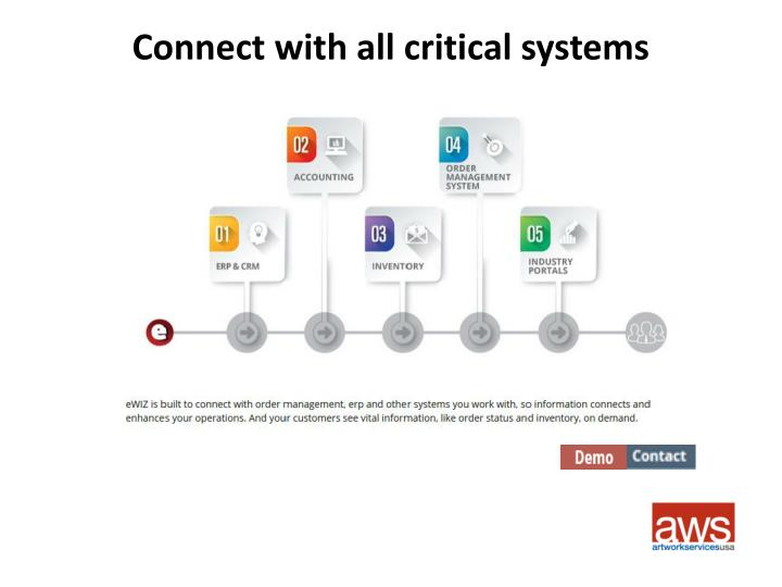 Connect with all critical systems